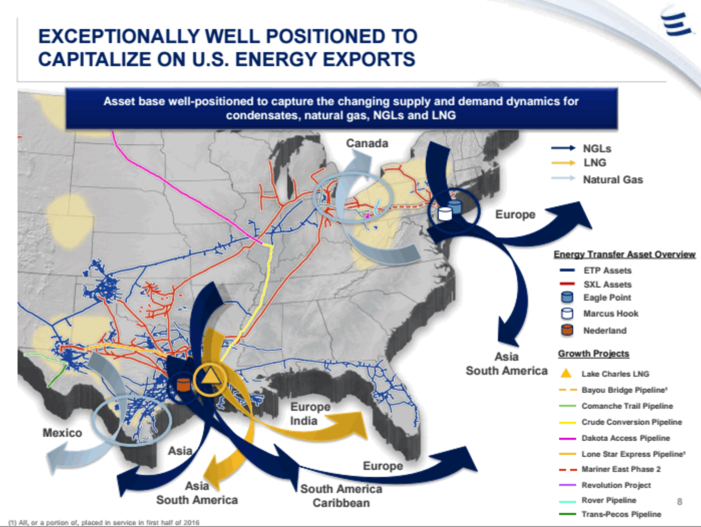 Dakota Access Pipeline DAPL is excited to explore foreign oil export options!